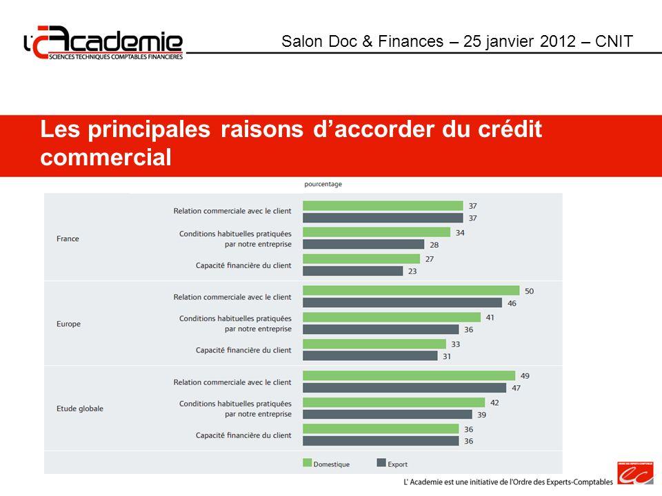 Les principales raisons d'accorder du crédit commercial