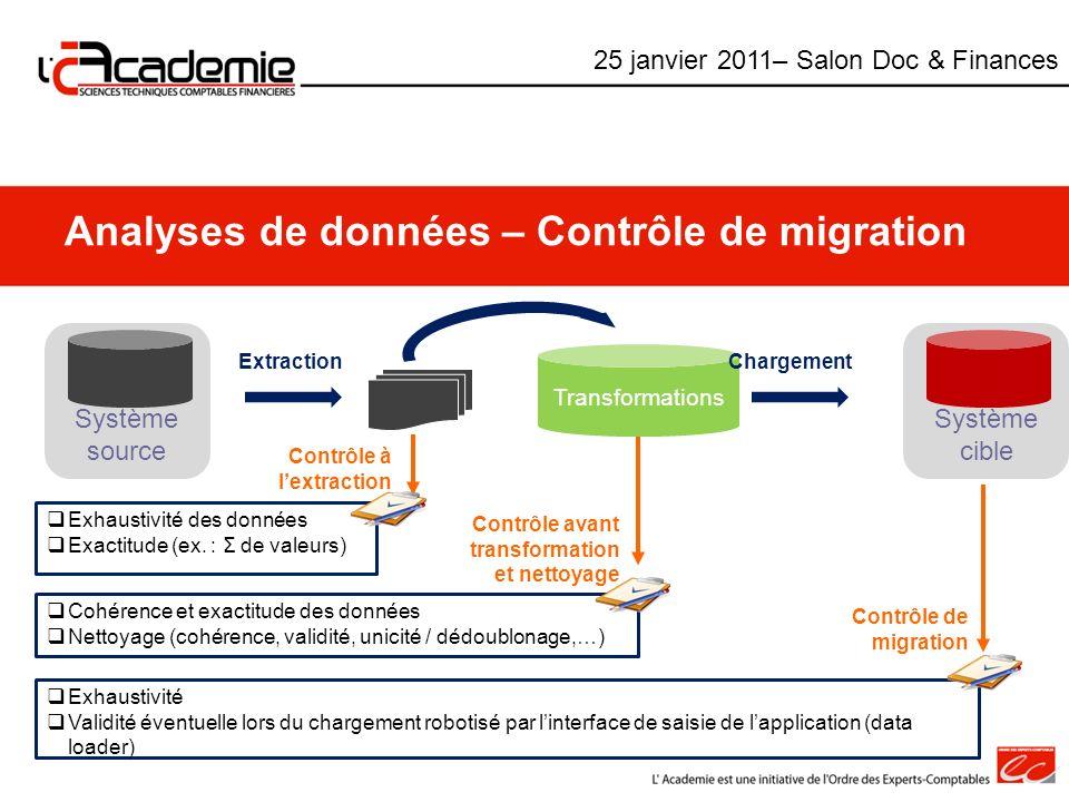 Analyses de données – Contrôle de migration