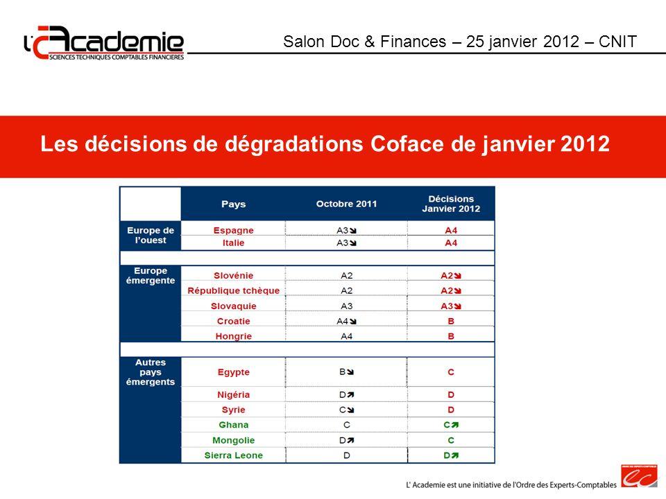 Les décisions de dégradations Coface de janvier 2012