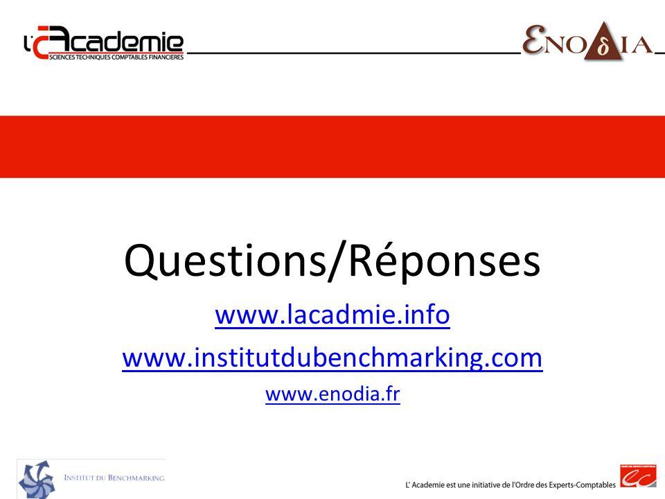 Questions/Réponses www.lacadmie.info www.institutdubenchmarking.com
