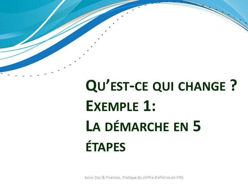 Qu'est-ce qui change Exemple 1: La démarche en 5 étapes