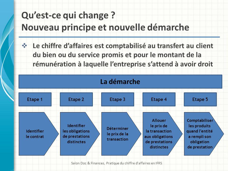 Qu'est-ce qui change Nouveau principe et nouvelle démarche