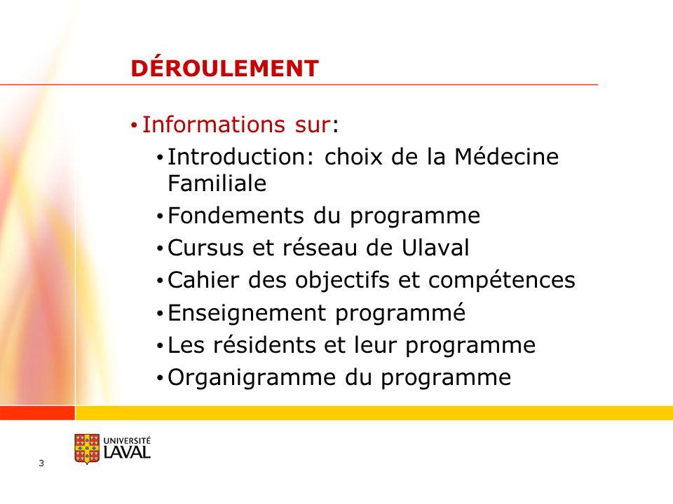 DÉROULEMENT Informations sur: Introduction: choix de la Médecine Familiale. Fondements du programme.