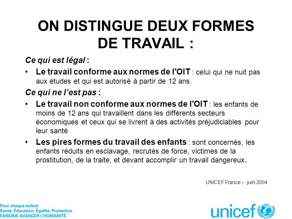 ON DISTINGUE DEUX FORMES DE TRAVAIL :