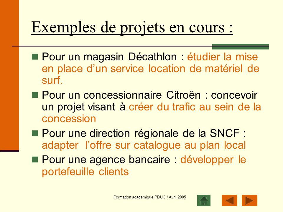 Exemples de projets en cours :