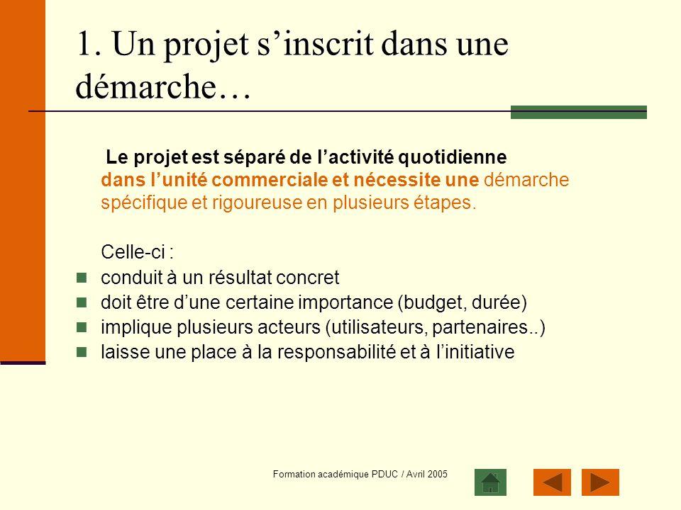 1. Un projet s'inscrit dans une démarche…