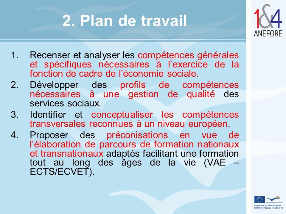 2. Plan de travail