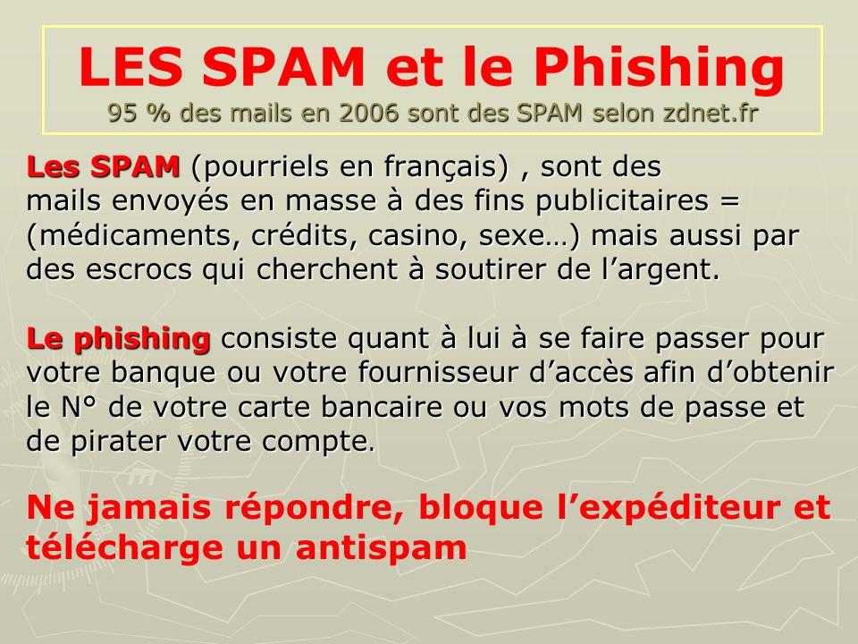 LES SPAM et le Phishing 95 % des mails en 2006 sont des SPAM selon zdnet.fr