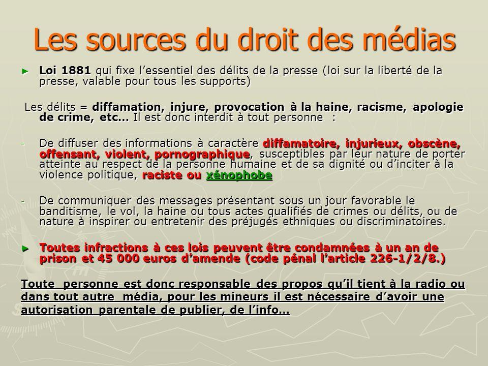 Les sources du droit des médias