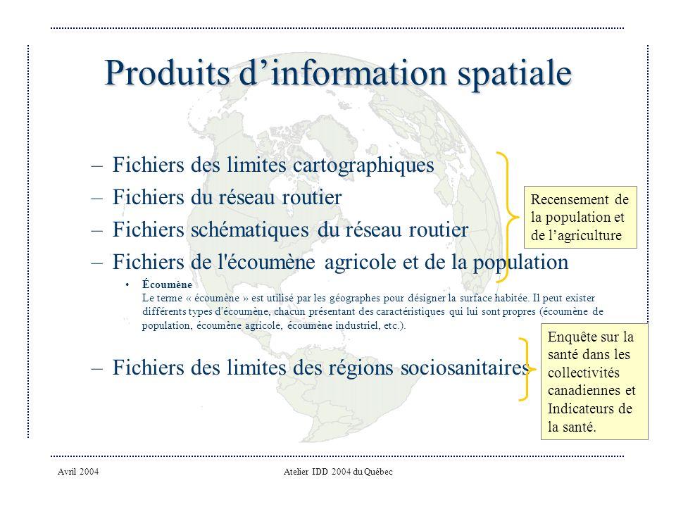 Produits d'information spatiale