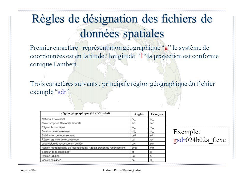 Règles de désignation des fichiers de données spatiales