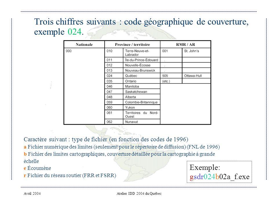 Trois chiffres suivants : code géographique de couverture, exemple 024.