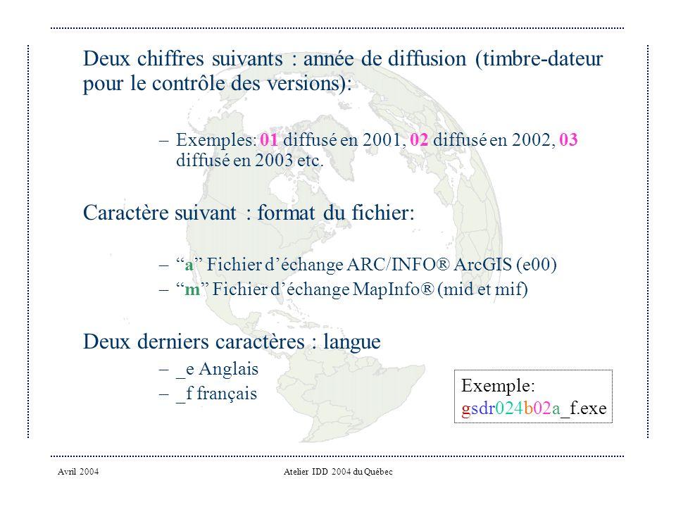 Deux chiffres suivants : année de diffusion (timbre-dateur pour le contrôle des versions):
