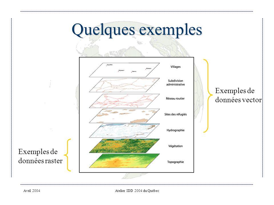 Quelques exemples Exemples de données vector