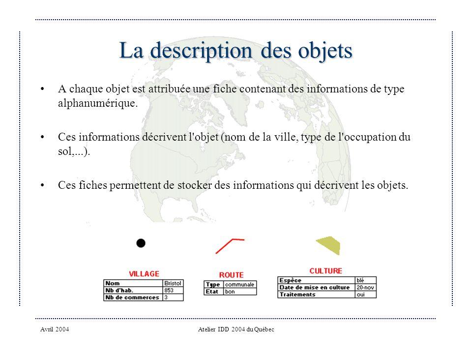 La description des objets