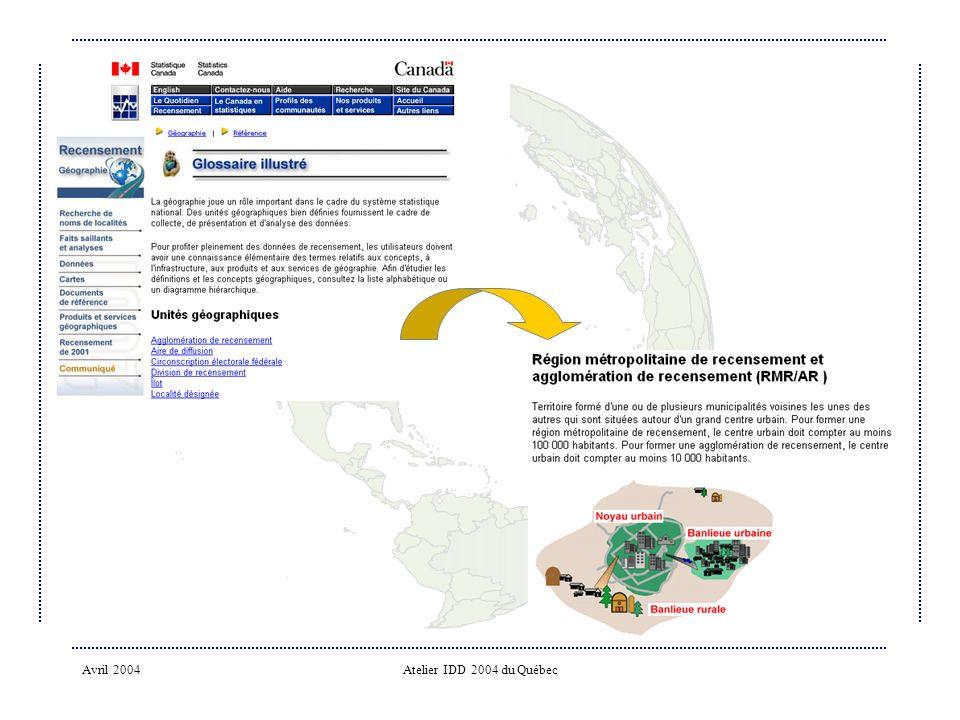Avril 2004 Atelier IDD 2004 du Québec