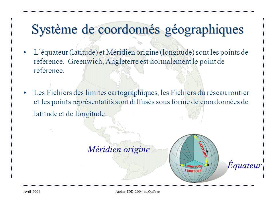 Système de coordonnés géographiques