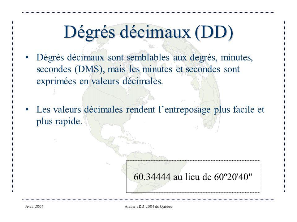 Dégrés décimaux (DD)