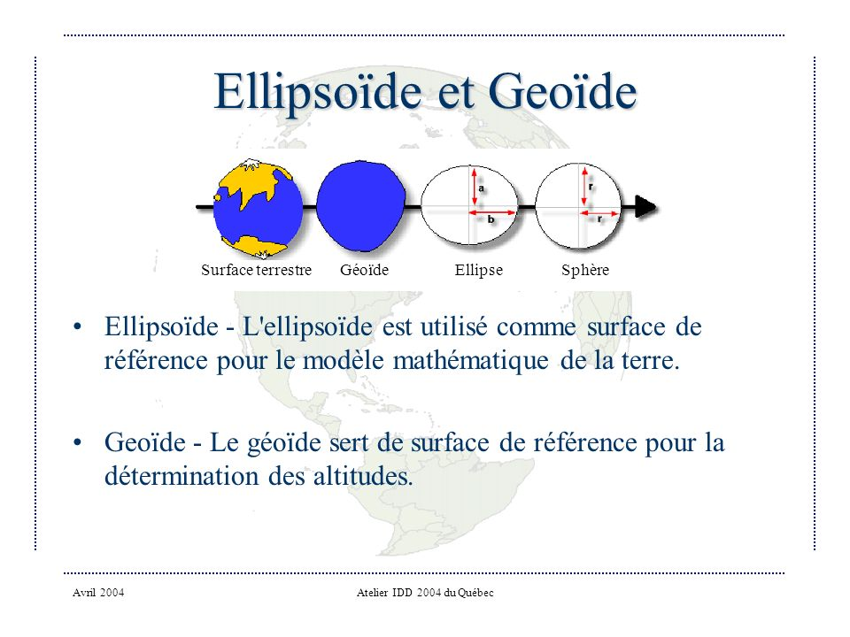Ellipsoïde et Geoïde Sphère. Ellipse. Géoïde. Surface terrestre.