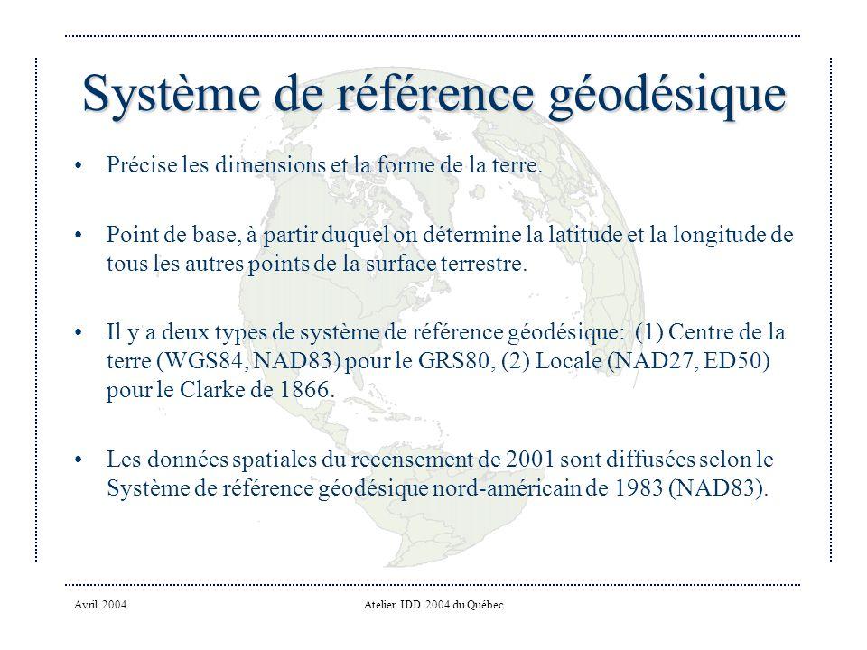 Système de référence géodésique