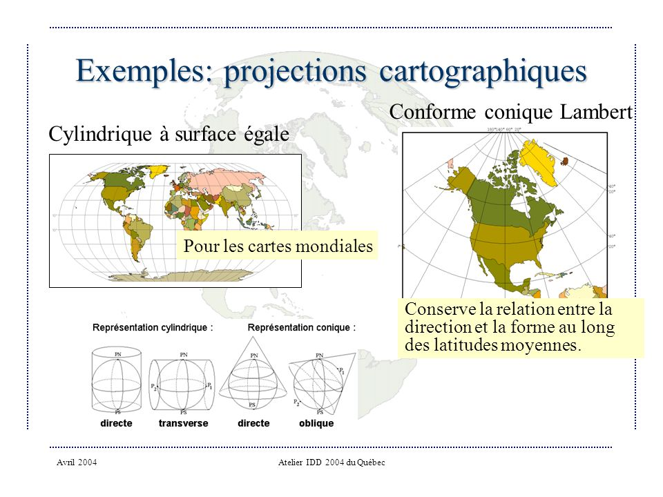 Exemples: projections cartographiques