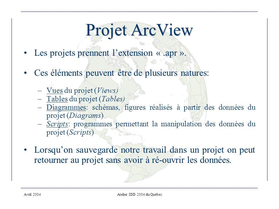 Projet ArcView Les projets prennent l'extension « .apr ».