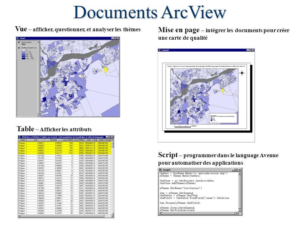 Documents ArcView Vue – afficher, questionner, et analyser les thèmes