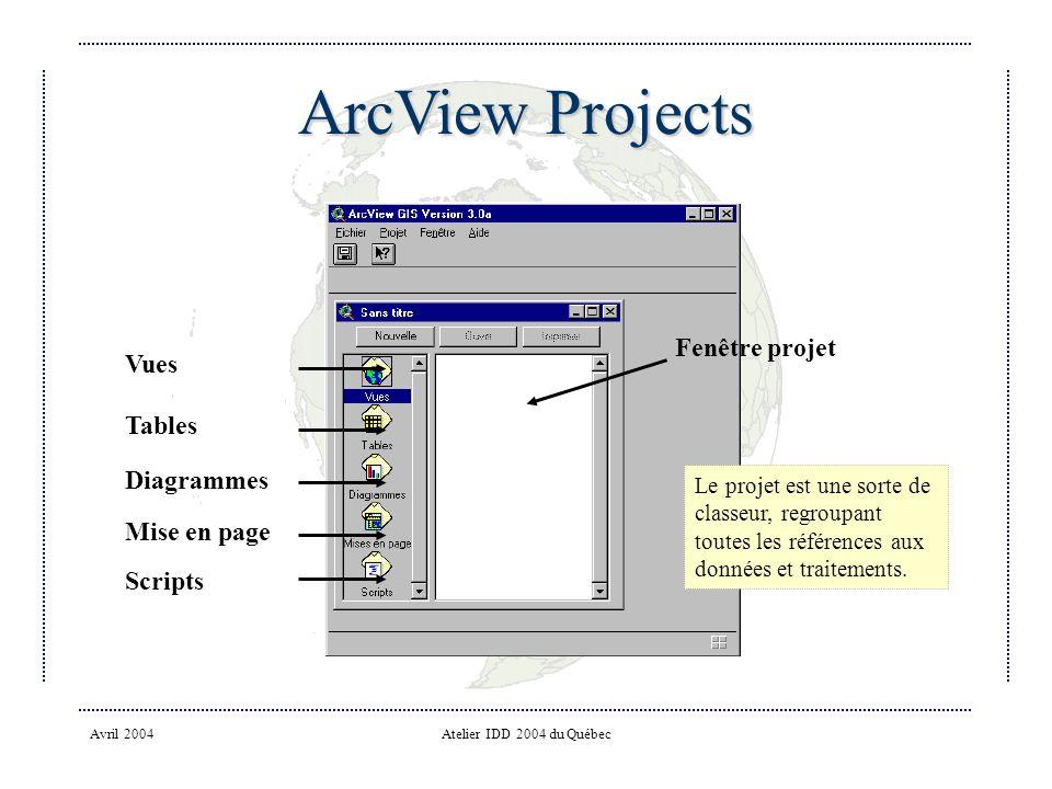 ArcView Projects Fenêtre projet Vues Tables Diagrammes Mise en page