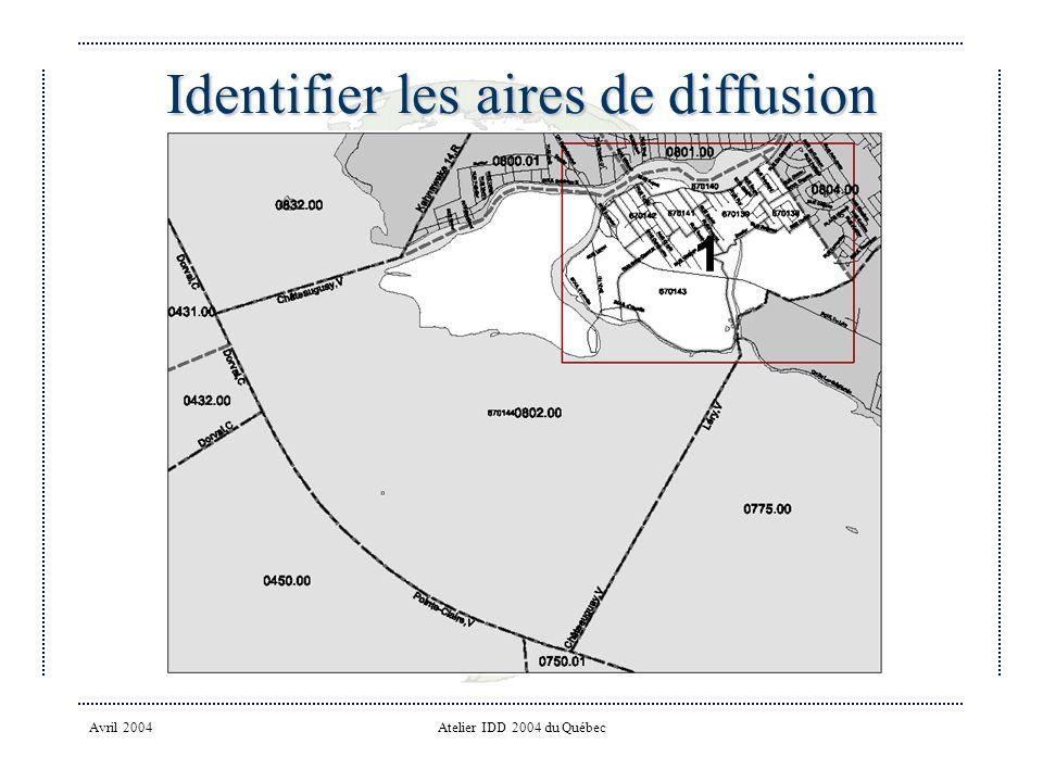 Identifier les aires de diffusion