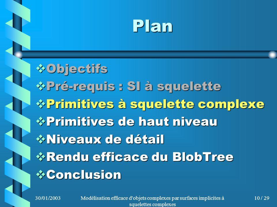 Plan Objectifs Pré-requis : SI à squelette