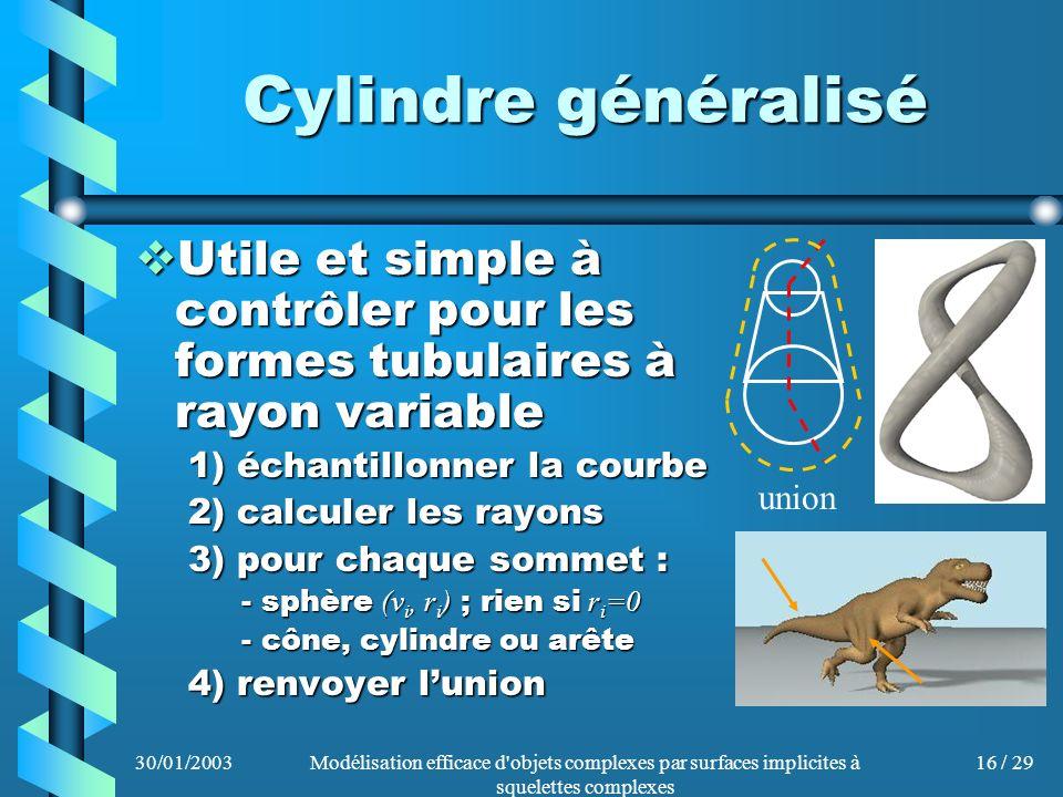 Cylindre généralisé Utile et simple à contrôler pour les formes tubulaires à rayon variable. 1) échantillonner la courbe.
