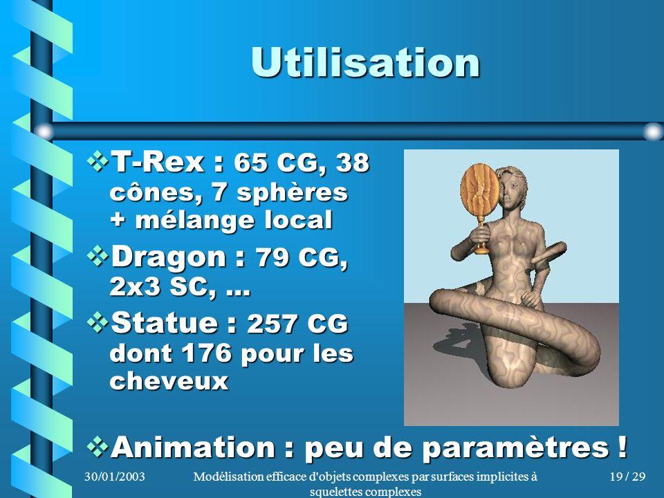 Utilisation T-Rex : 65 CG, 38 cônes, 7 sphères + mélange local