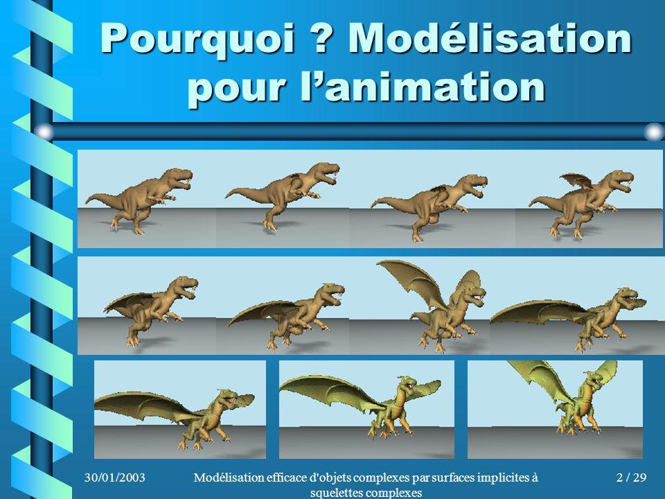 Pourquoi Modélisation pour l'animation