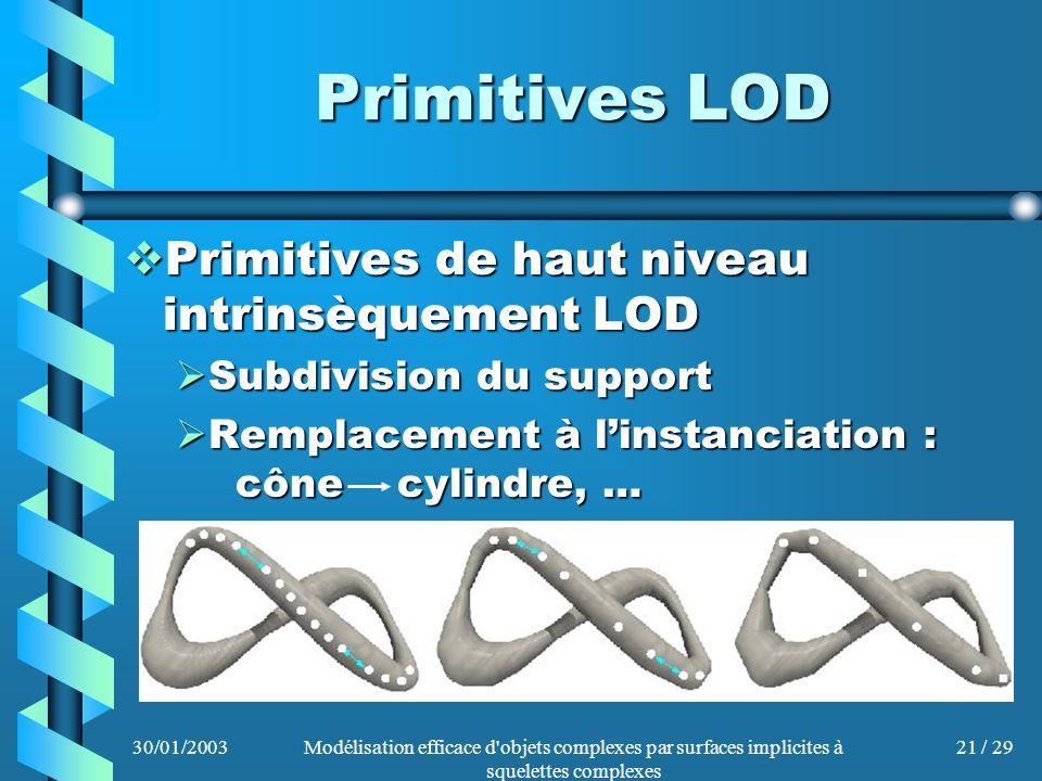 Primitives LOD Primitives de haut niveau intrinsèquement LOD