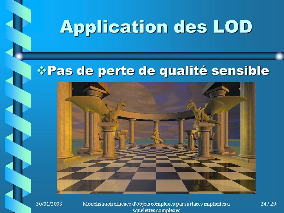 Application des LOD Pas de perte de qualité sensible 30/01/2003