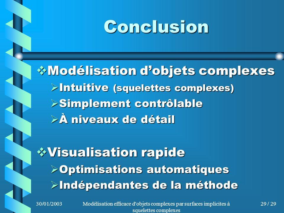 Conclusion Modélisation d'objets complexes Visualisation rapide