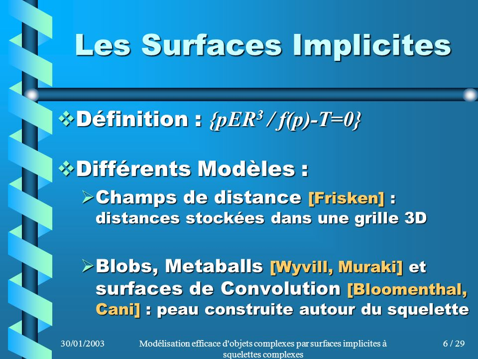 Les Surfaces Implicites