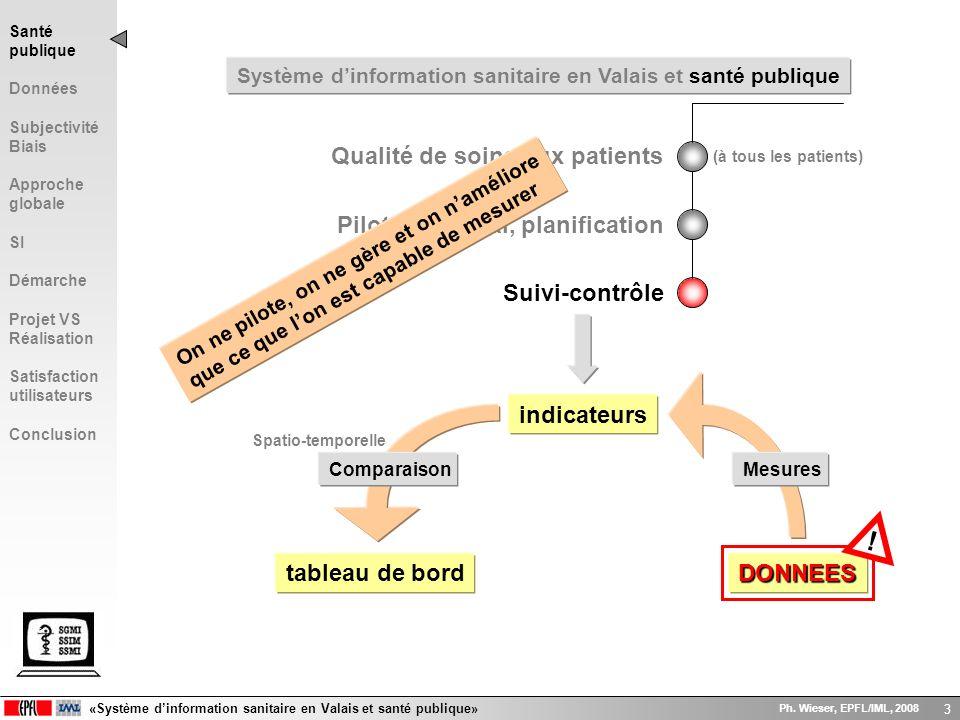 ! Qualité de soins aux patients Pilotage global, planification
