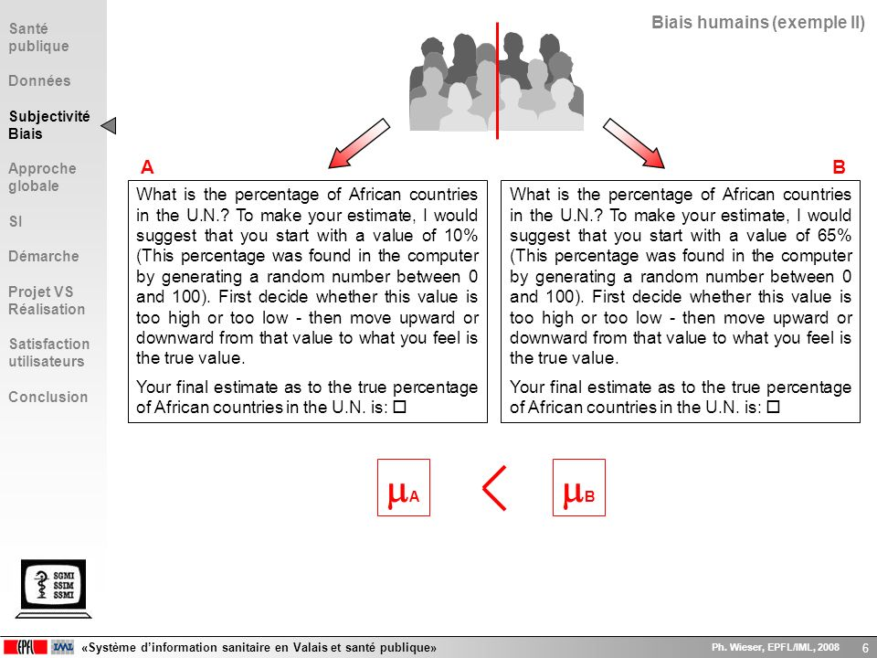 mA mB A B Biais humains (exemple II)
