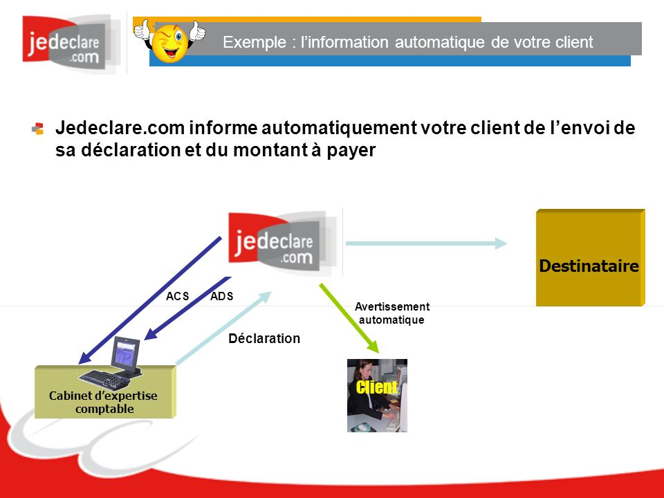 Exemple : l'information automatique de votre client