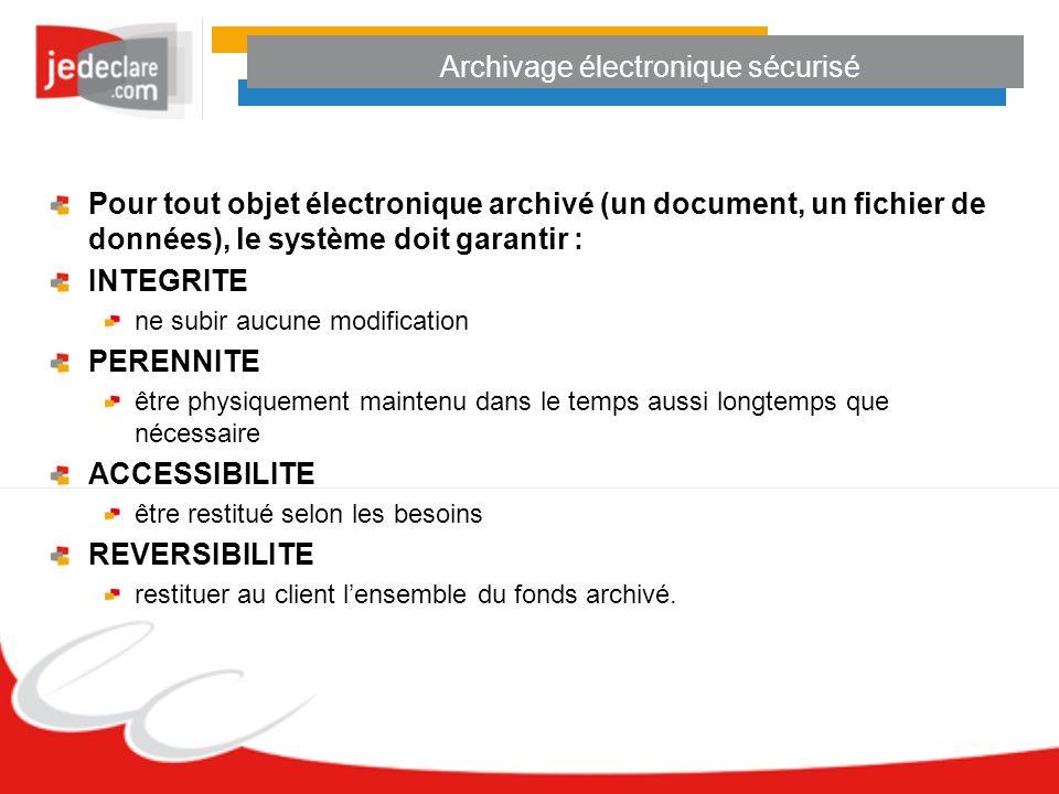 Archivage électronique sécurisé