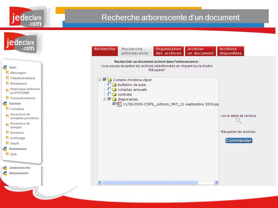 Recherche arborescente d'un document
