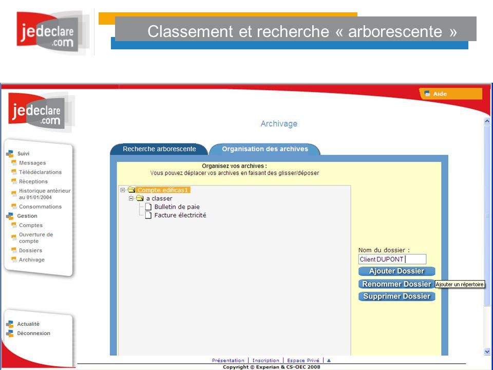 Classement et recherche « arborescente »