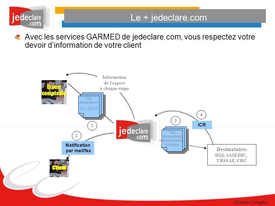 Information de l'expert à chaque étape Notification par mail/fax