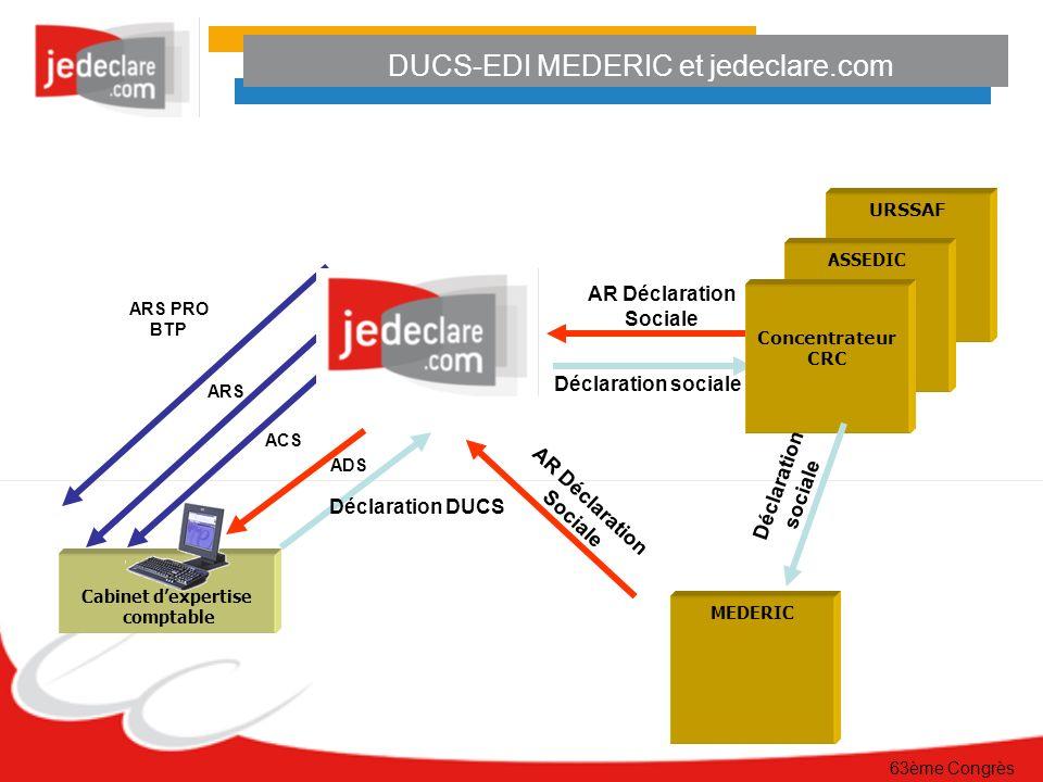 DUCS-EDI MEDERIC et jedeclare.com