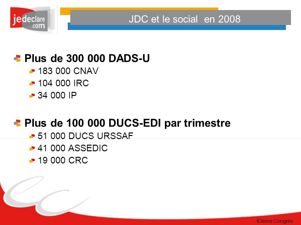 Plus de 100 000 DUCS-EDI par trimestre