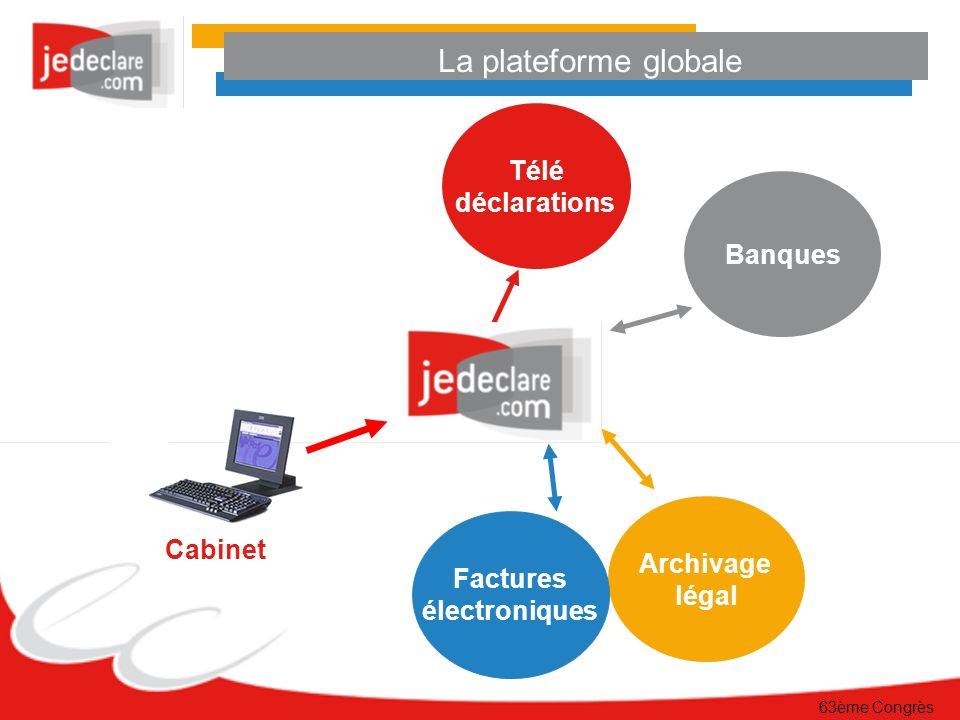 La plateforme globale Télé déclarations Banques Archivage légal