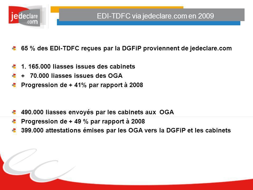 EDI-TDFC via jedeclare.com en 2009