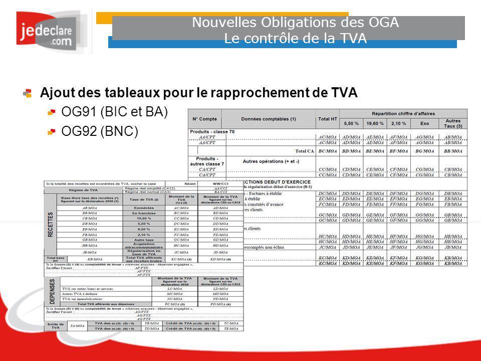 Nouvelles Obligations des OGA Le contrôle de la TVA