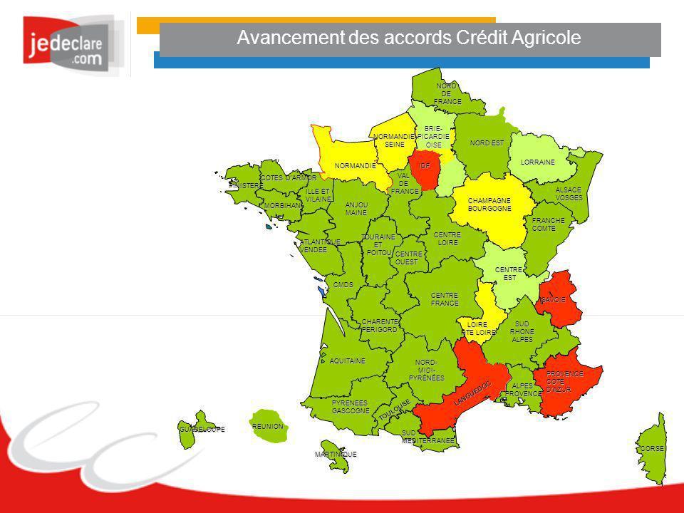 Avancement des accords Crédit Agricole